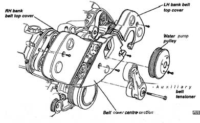 How To Replace Tensioner Pulley 2003 Lotus Esprit moreover T2376598 Need diagram sincronize timing belt moreover T6880502 Diagrama de correa de acesorio isuzu as well T14090247 Vectra 3 2l v6 timing belt diagram in addition T17552551 Need timing diagram a4 2 5tdi v6. on isuzu rodeo serpentine belt diagram fixya